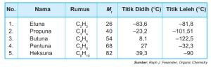 tabel alkuna